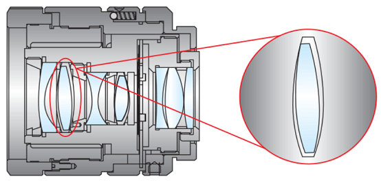 Precision Tolerances for Spherical Lenses